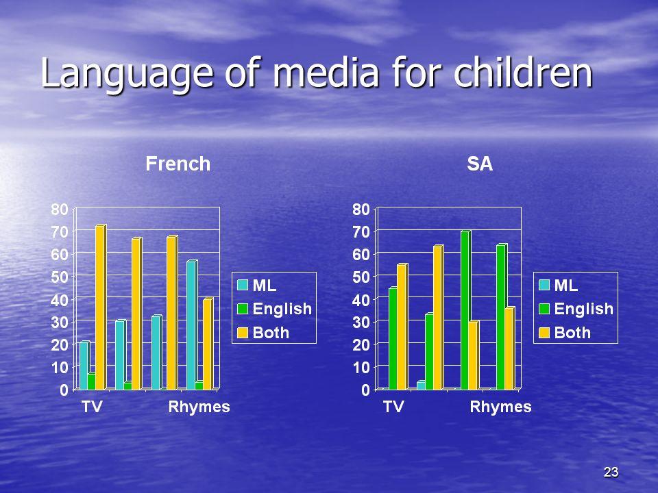 23 Language of media for children