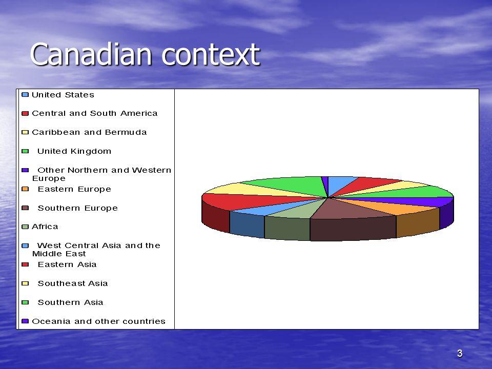 3 Canadian context