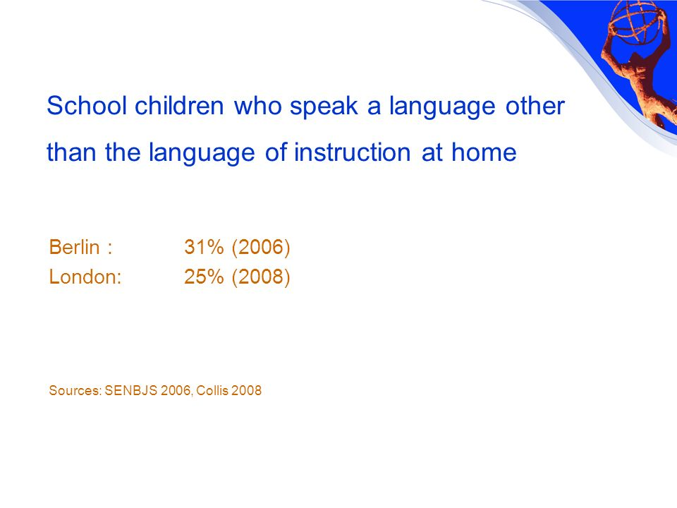 School children who speak a language other than the language of instruction at home Berlin : 31% (2006) London: 25% (2008) Sources: SENBJS 2006, Colli