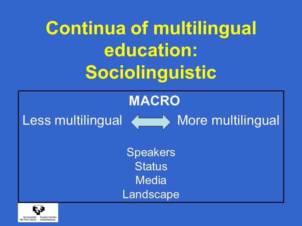 Continua of multilingual education: Sociolinguistic MACRO Less multilingual More multilingual Speakers Status Media Landscape