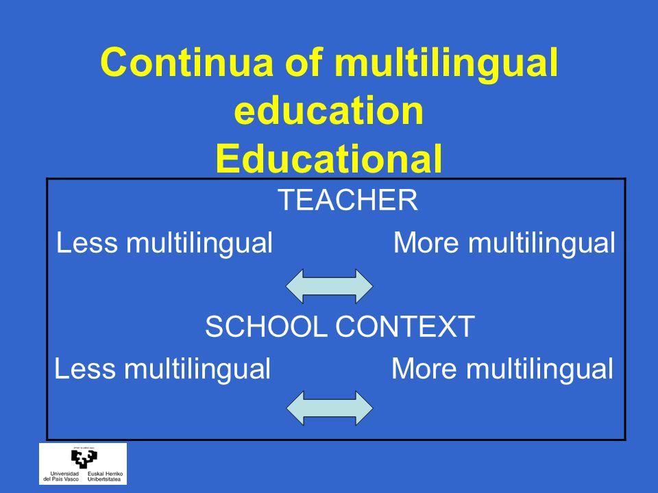 Continua of multilingual education Educational TEACHER Less multilingual More multilingual SCHOOL CONTEXT Less multilingual More multilingual