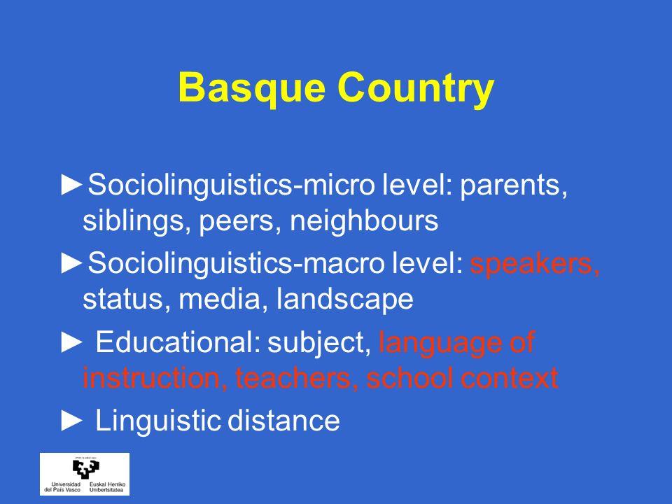 Basque Country Sociolinguistics-micro level: parents, siblings, peers, neighbours Sociolinguistics-macro level: speakers, status, media, landscape Educational: subject, language of instruction, teachers, school context Linguistic distance