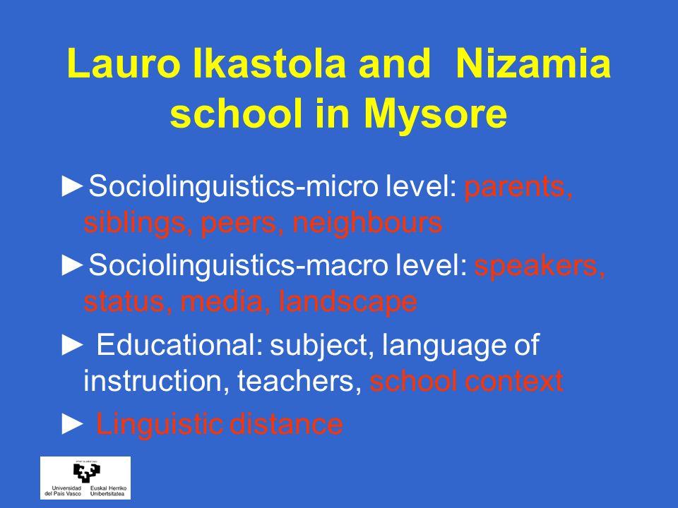 Lauro Ikastola and Nizamia school in Mysore Sociolinguistics-micro level: parents, siblings, peers, neighbours Sociolinguistics-macro level: speakers,