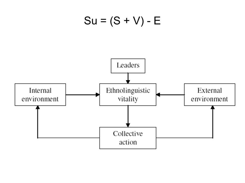 Su = (S + V) - E