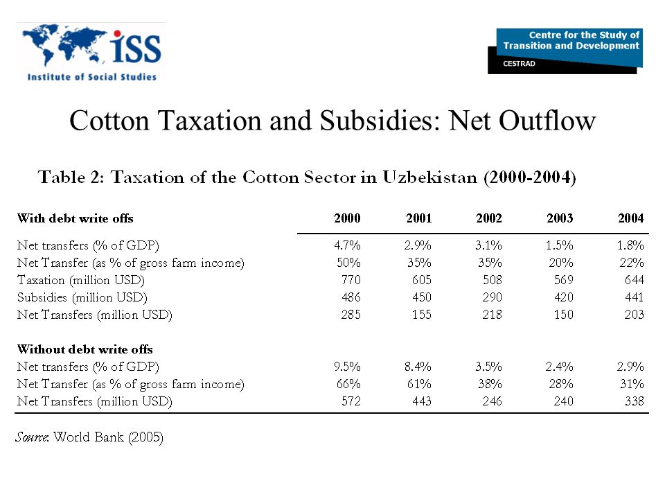 Cotton Taxation and Subsidies: Net Outflow