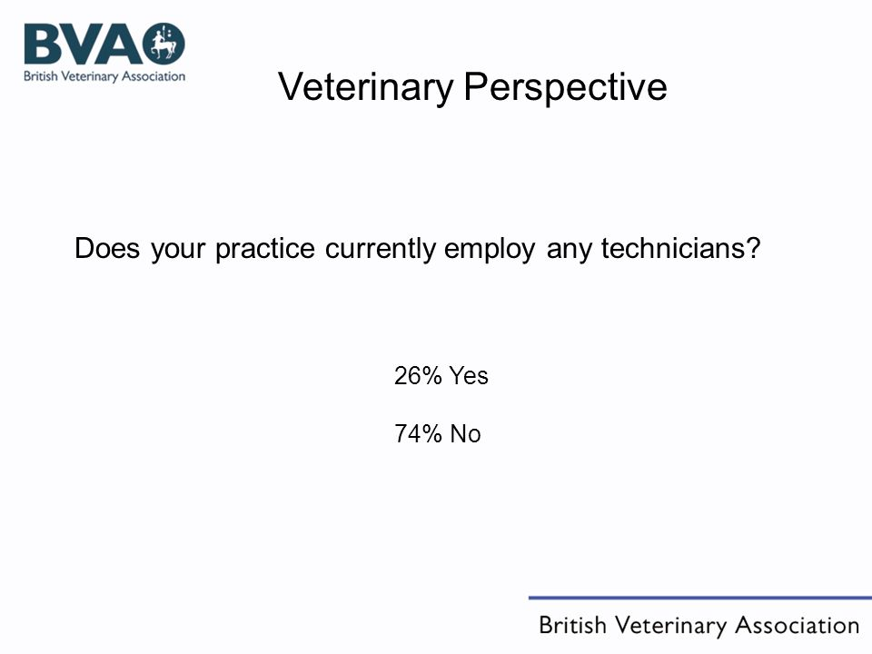 26% Yes 74% No Does your practice currently employ any technicians Veterinary Perspective