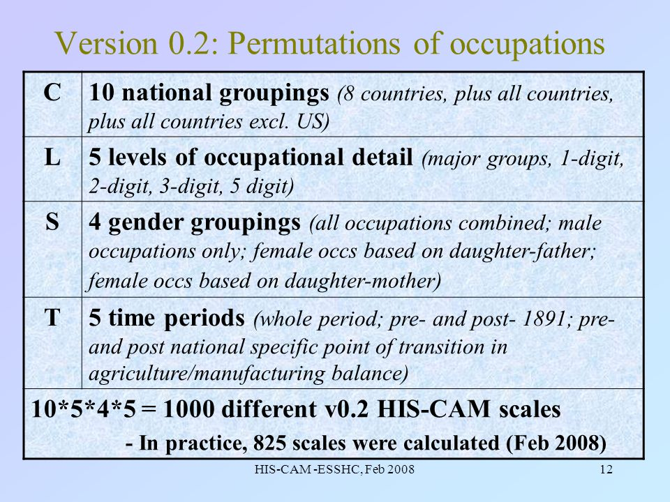 HIS-CAM -ESSHC, Feb 200812 Version 0.2: Permutations of occupations C10 national groupings (8 countries, plus all countries, plus all countries excl.