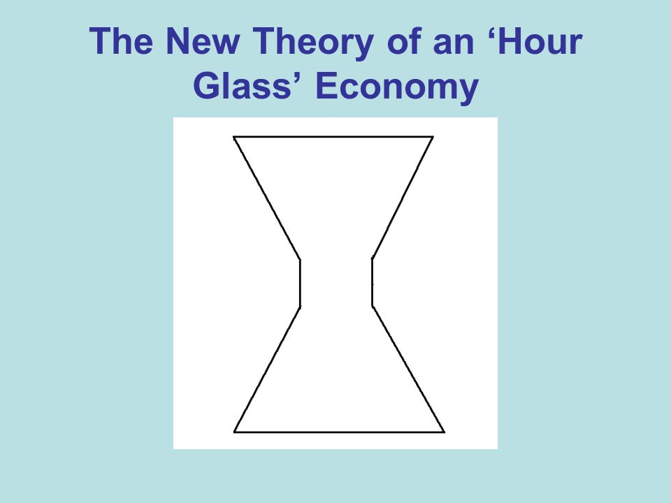 The New Theory of an Hour Glass Economy