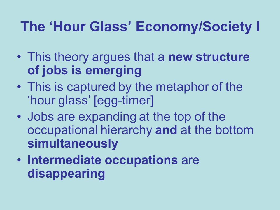 The Hour Glass Economy/Society I This theory argues that a new structure of jobs is emerging This is captured by the metaphor of the hour glass [egg-timer] Jobs are expanding at the top of the occupational hierarchy and at the bottom simultaneously Intermediate occupations are disappearing