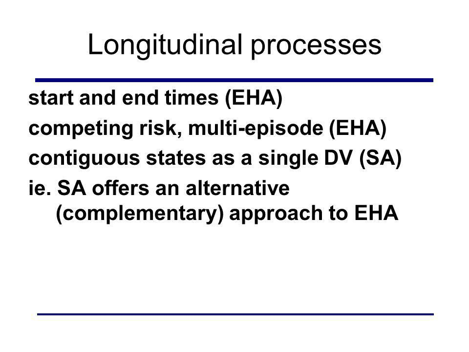 Longitudinal processes start and end times (EHA) competing risk, multi-episode (EHA) contiguous states as a single DV (SA) ie.