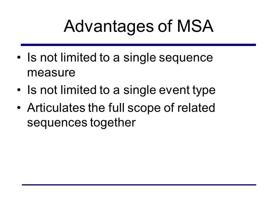 Advantages of MSA Is not limited to a single sequence measure Is not limited to a single event type Articulates the full scope of related sequences to