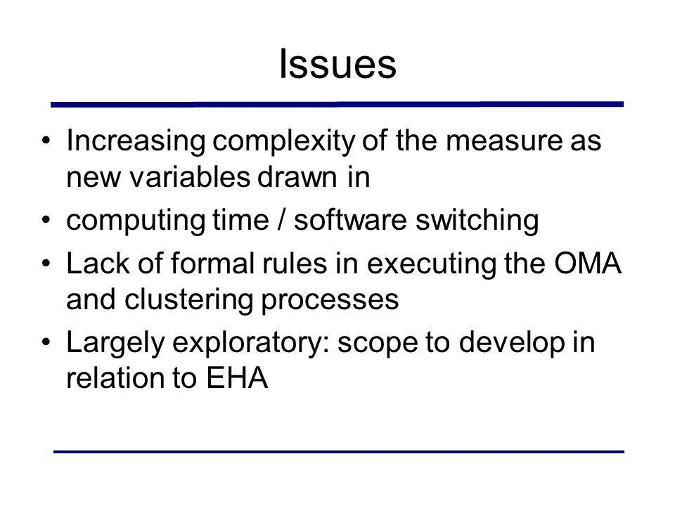Issues Increasing complexity of the measure as new variables drawn in computing time / software switching Lack of formal rules in executing the OMA and clustering processes Largely exploratory: scope to develop in relation to EHA