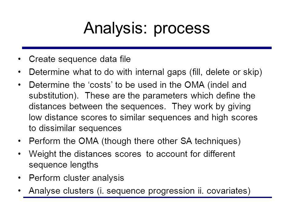 Analysis: process Create sequence data file Determine what to do with internal gaps (fill, delete or skip) Determine the costs to be used in the OMA (