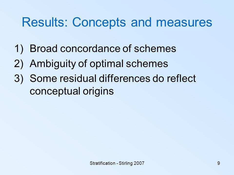 Stratification - Stirling 20079 Results: Concepts and measures 1)Broad concordance of schemes 2)Ambiguity of optimal schemes 3)Some residual differences do reflect conceptual origins