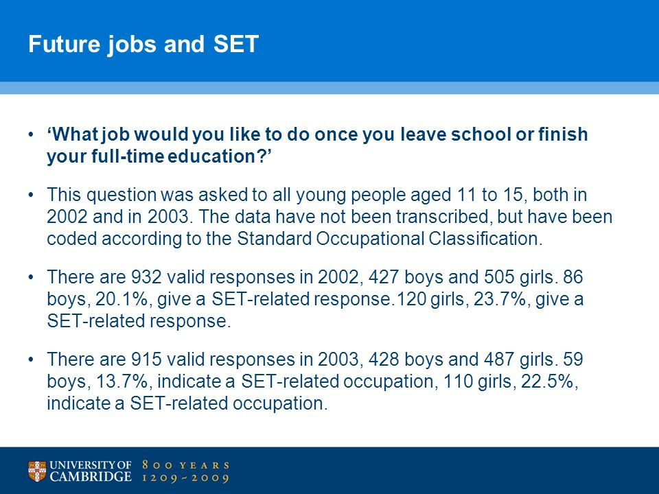 Future jobs and SET What job would you like to do once you leave school or finish your full-time education.