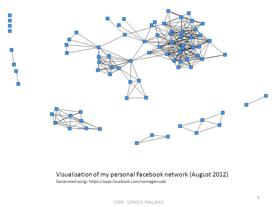 h Visualisation of my personal Facebook network (August 2012) Generated using: https://apps.facebook.com/namegenweb CGFR - SONOCS, May 2013 8