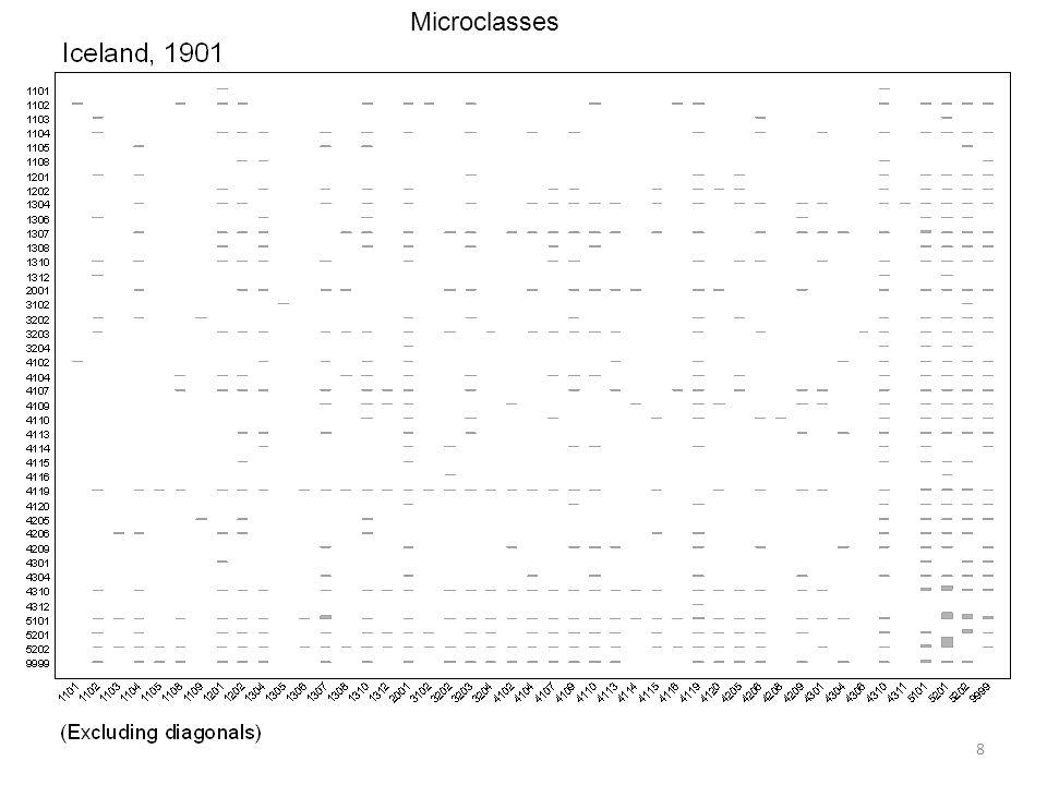 Microclasses 8