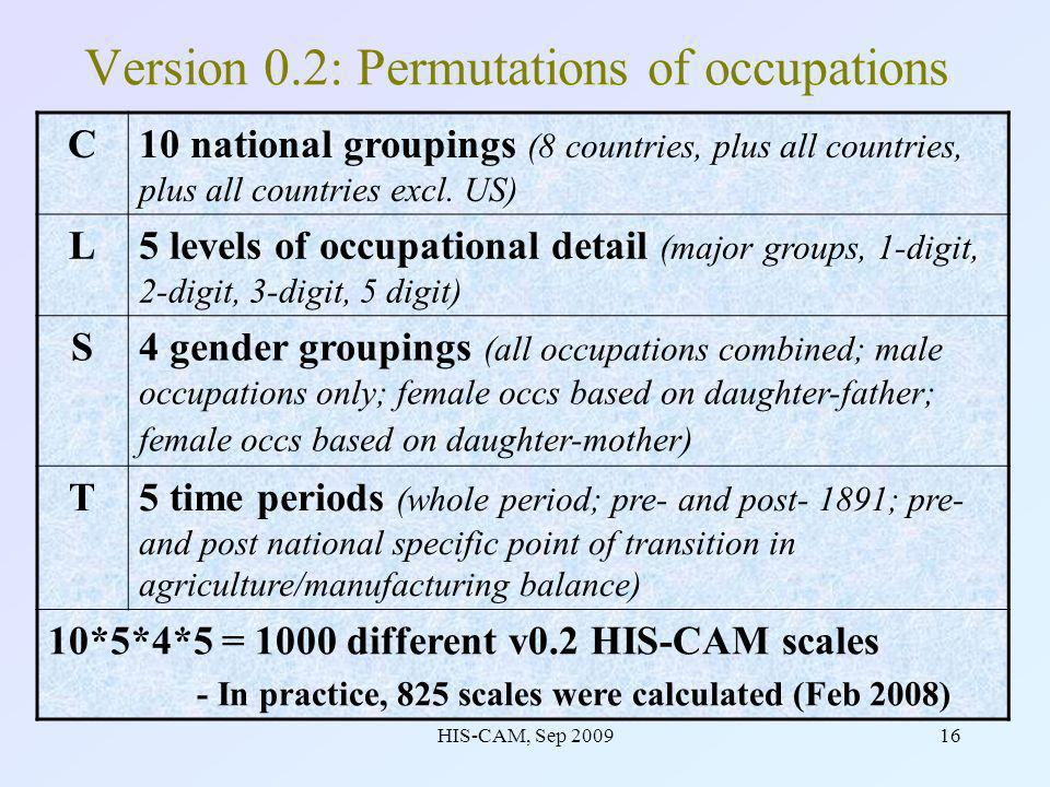 HIS-CAM, Sep 200916 Version 0.2: Permutations of occupations C10 national groupings (8 countries, plus all countries, plus all countries excl.