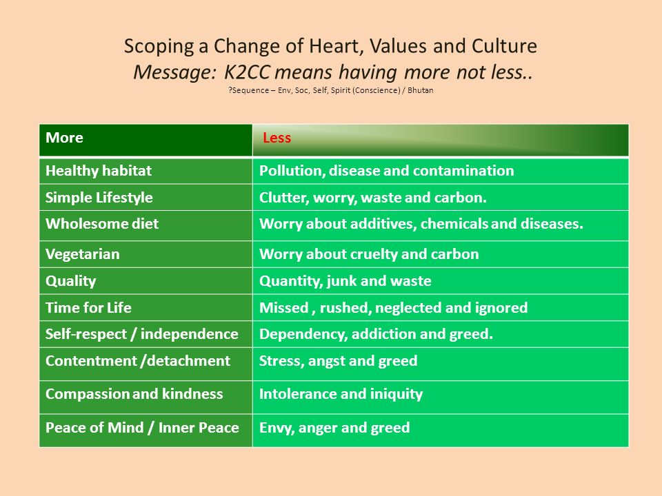Scoping a Change of Heart, Values and Culture Message: K2CC means having more not less..