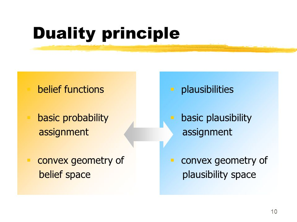10 Duality principle belief functions basic probability assignment convex geometry of belief space plausibilities basic plausibility assignment convex