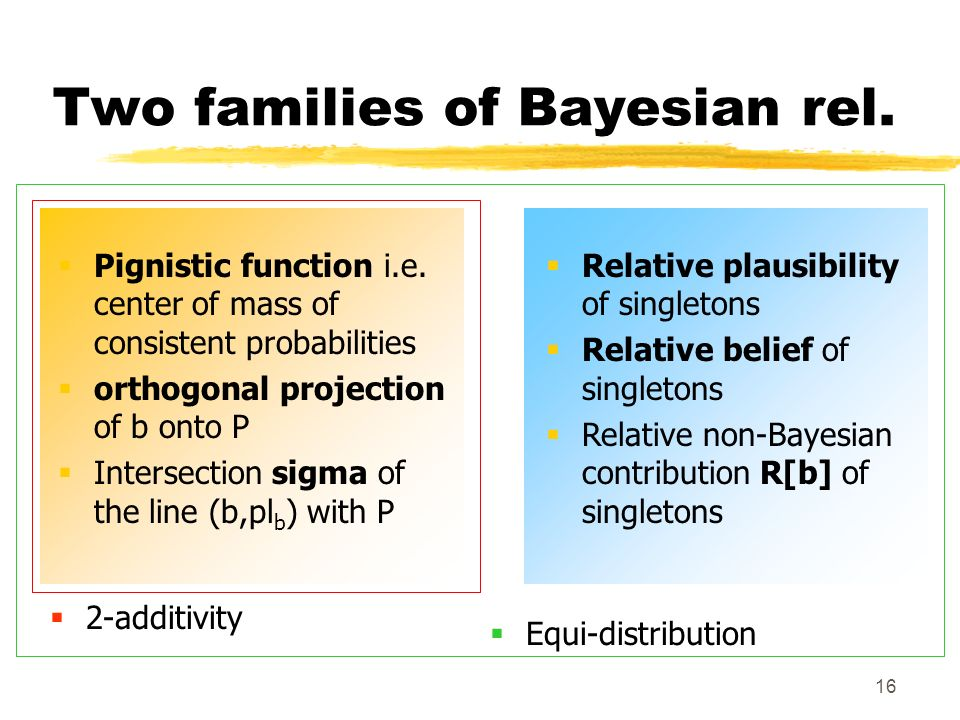 16 Two families of Bayesian rel. Pignistic function i.e. center of mass of consistent probabilities orthogonal projection of b onto P Intersection sig