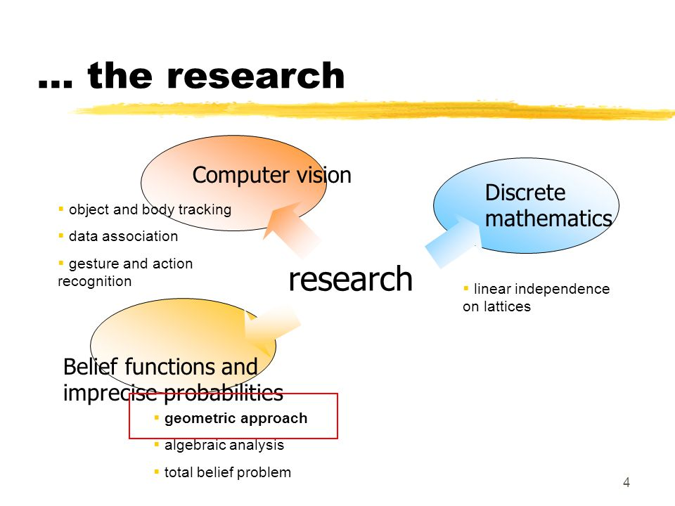 4 … the research research Computer vision object and body tracking data association gesture and action recognition Discrete mathematics linear indepen