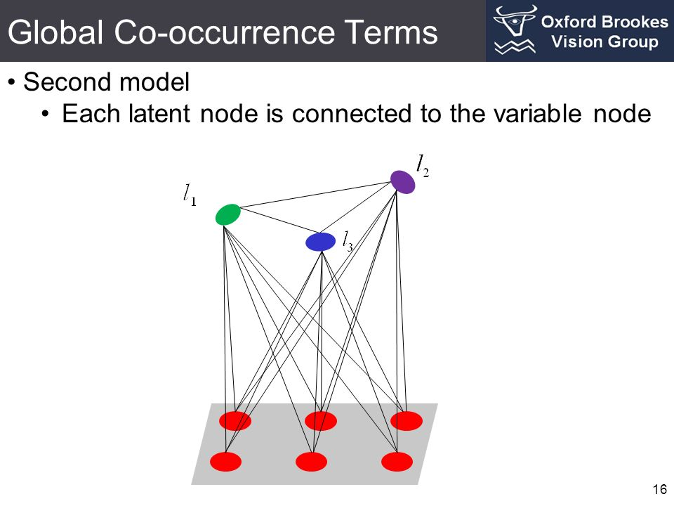 Global Co-occurrence Terms Second model Each latent node is connected to the variable node 16