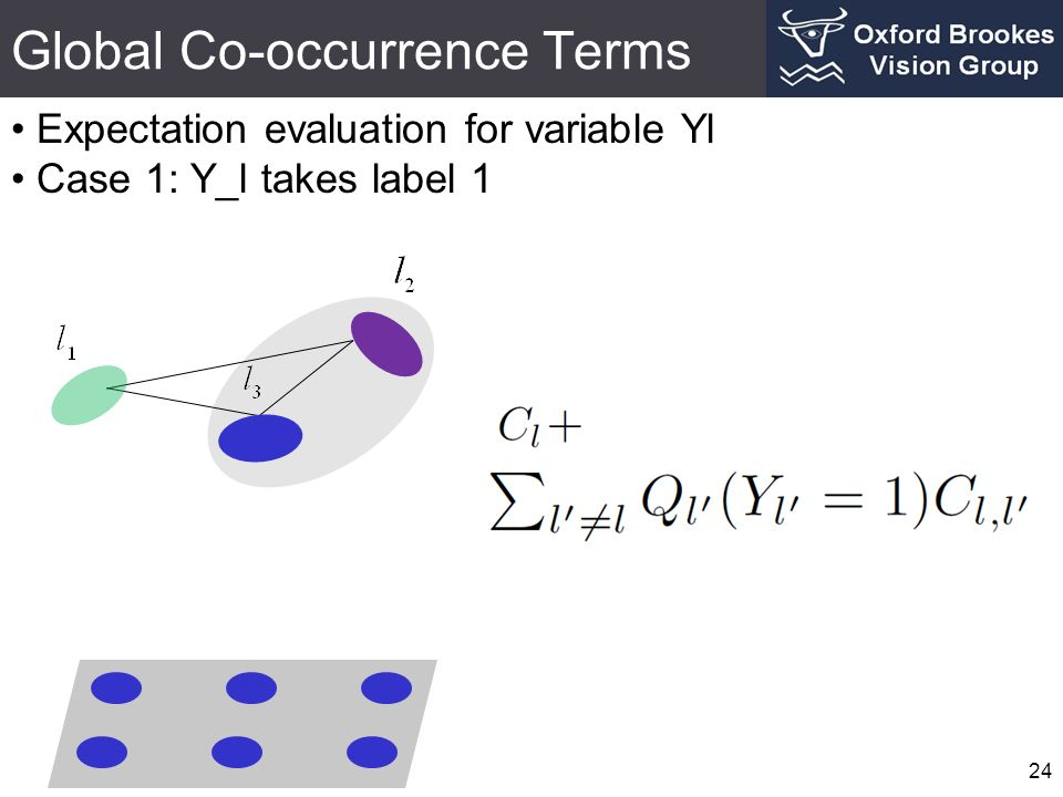 Global Co-occurrence Terms Expectation evaluation for variable Yl Case 1: Y_l takes label 1 24