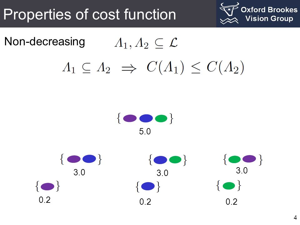 Properties of cost function 4 Non-decreasing 0.2 3.0 5.0