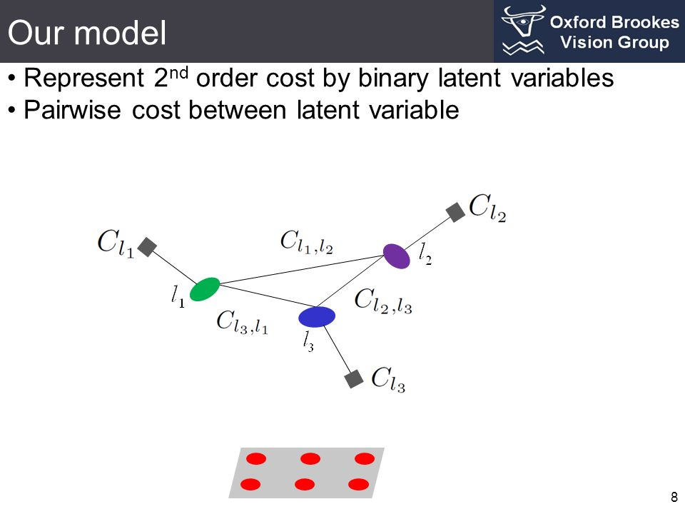 Our model Represent 2 nd order cost by binary latent variables Pairwise cost between latent variable 8