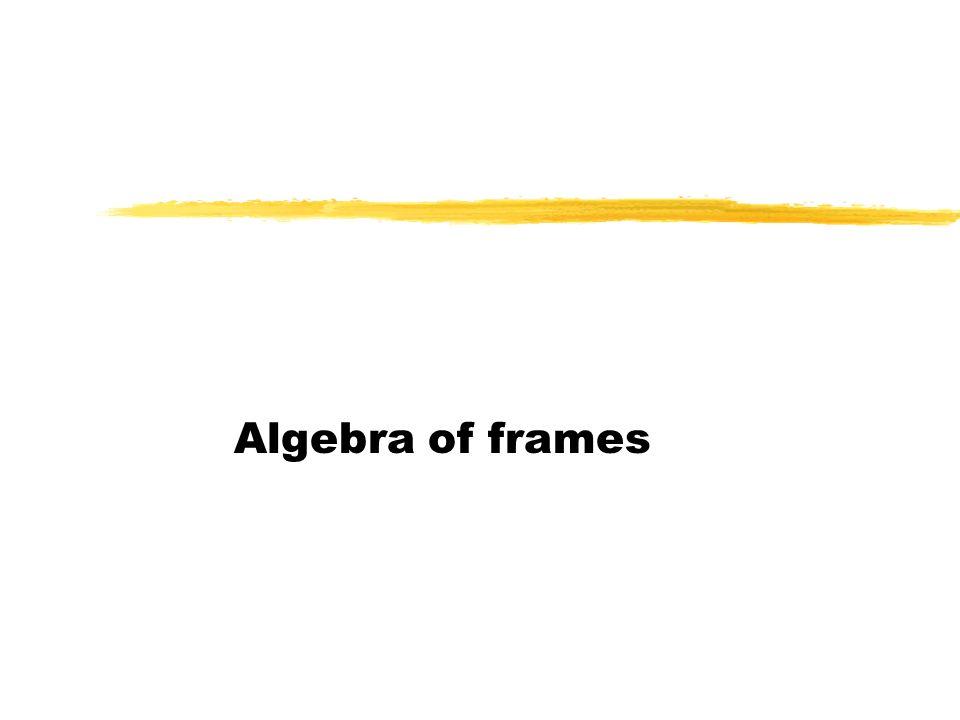 Algebra of frames