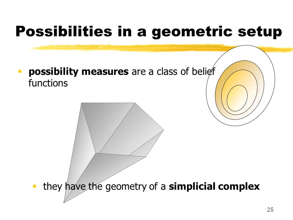 25 Possibilities in a geometric setup possibility measures are a class of belief functions they have the geometry of a simplicial complex