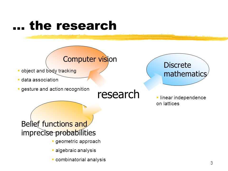 3 … the research research Computer vision object and body tracking data association gesture and action recognition Discrete mathematics linear indepen