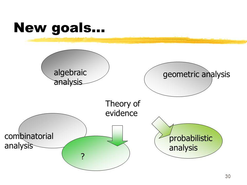 30 New goals... algebraic analysis combinatorial analysis Theory of evidence geometric analysis ? probabilistic analysis