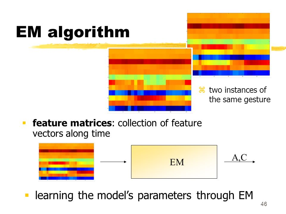 46 EM algorithm feature matrices: collection of feature vectors along time EM A,C learning the models parameters through EM ztwo instances of the same