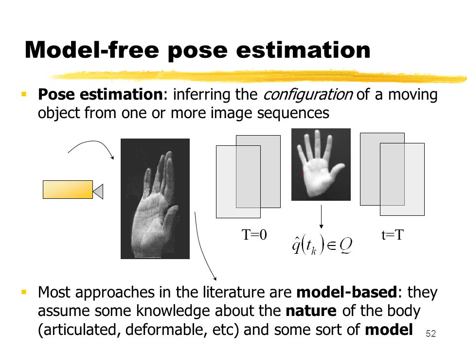 52 Model-free pose estimation Pose estimation: inferring the configuration of a moving object from one or more image sequences Most approaches in the