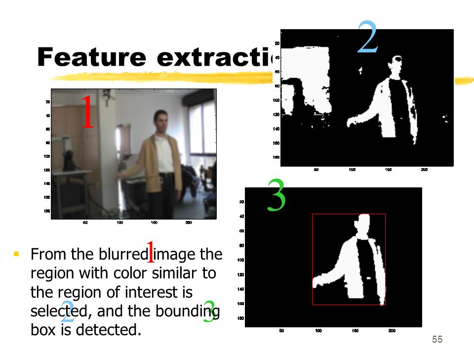 55 32 1 Feature extraction From the blurred image the region with color similar to the region of interest is selected, and the bounding box is detecte