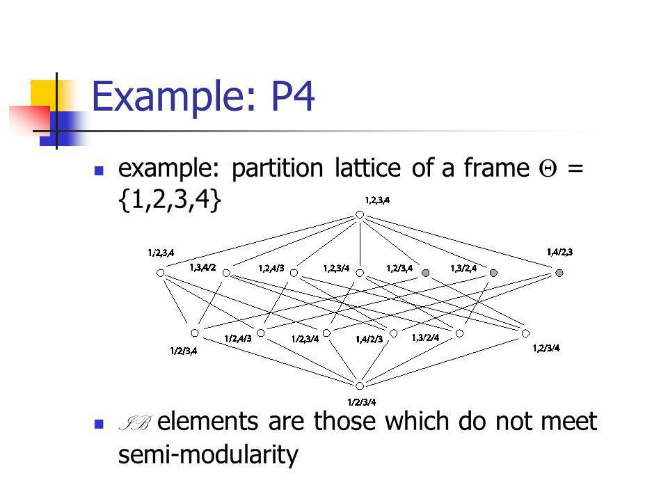 Example: P4 example: partition lattice of a frame = {1,2,3,4} IB elements are those which do not meet semi-modularity