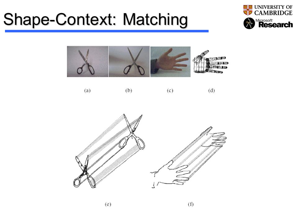 Shape-Context: Matching