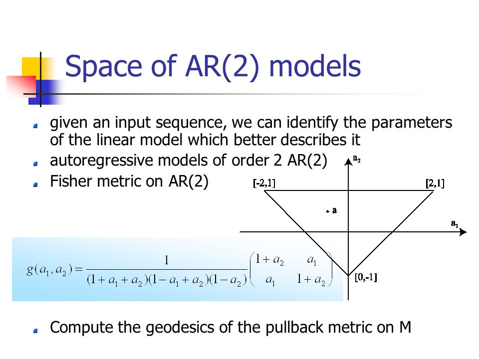 Space of AR(2) models given an input sequence, we can identify the parameters of the linear model which better describes it autoregressive models of o
