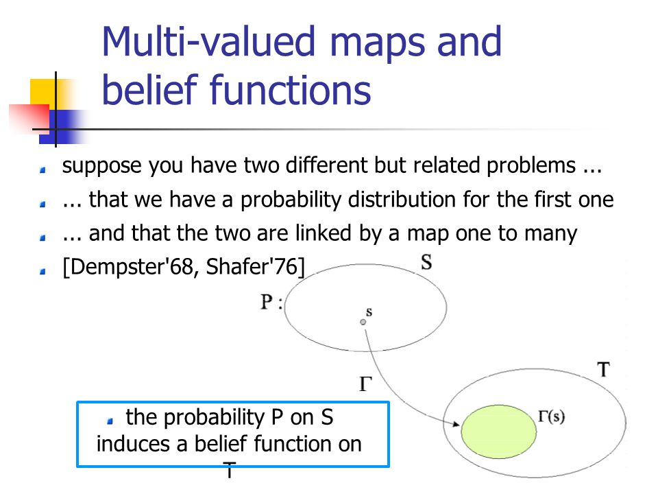 Multi-valued maps and belief functions suppose you have two different but related problems...... that we have a probability distribution for the first