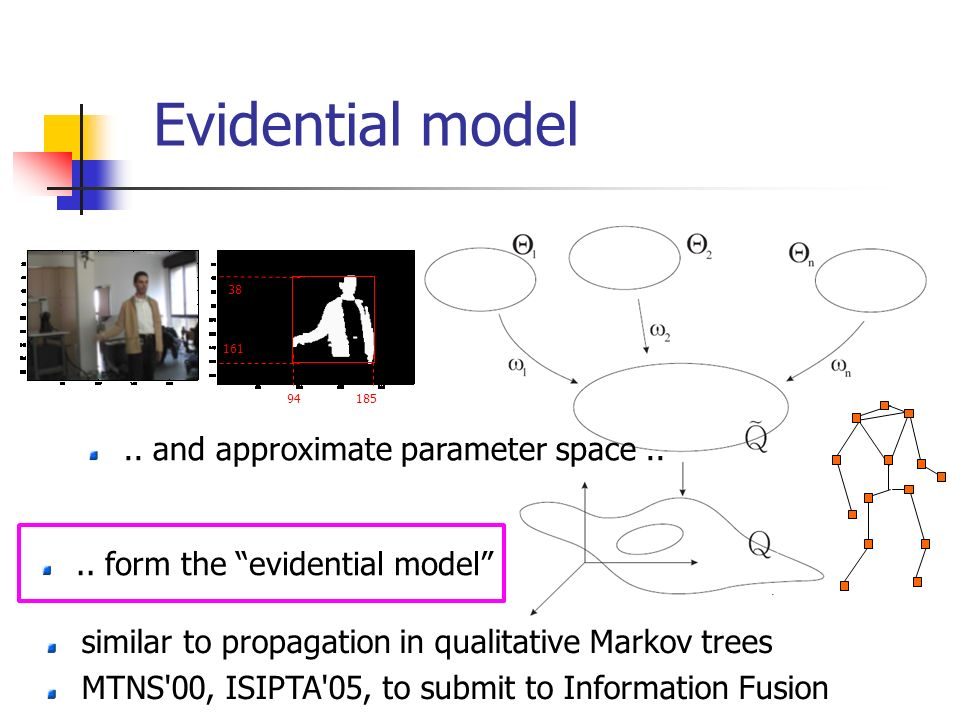 Evidential model 18594 161 38.. and approximate parameter space.... form the evidential model similar to propagation in qualitative Markov trees MTNS'