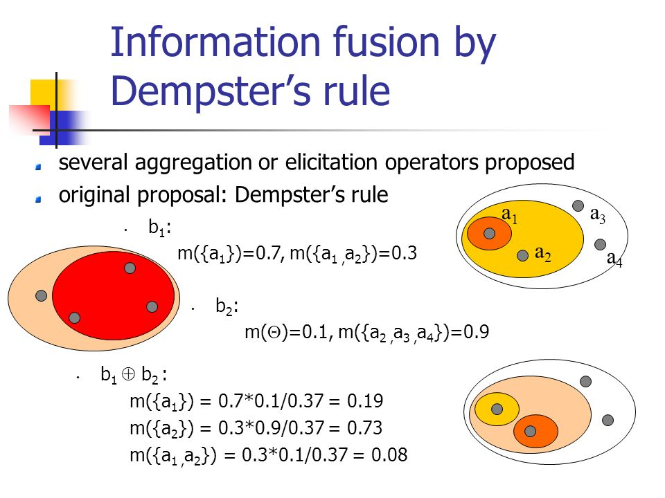 Information fusion by Dempsters rule several aggregation or elicitation operators proposed original proposal: Dempsters rule b 1 : m({a 1 })=0.7, m({a