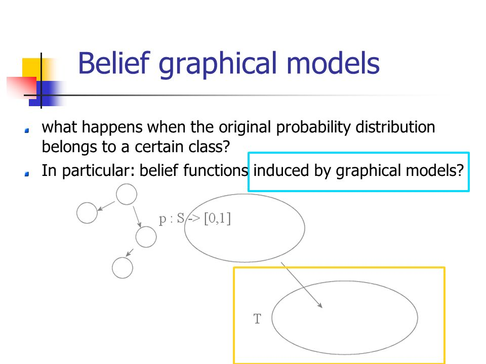 Belief graphical models what happens when the original probability distribution belongs to a certain class? In particular: belief functions induced by