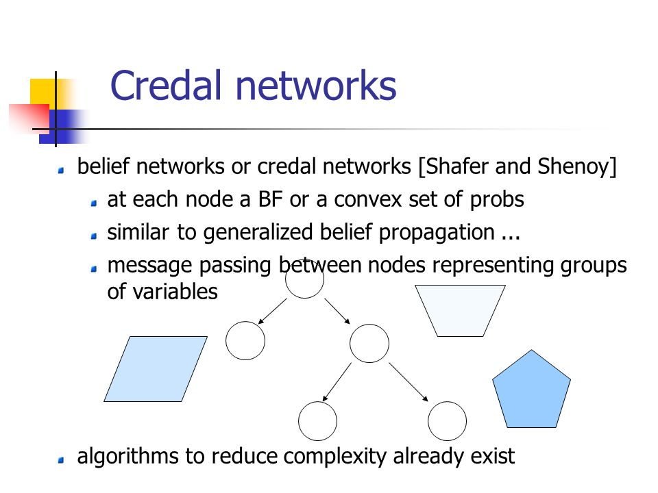 Credal networks belief networks or credal networks [Shafer and Shenoy] at each node a BF or a convex set of probs similar to generalized belief propag