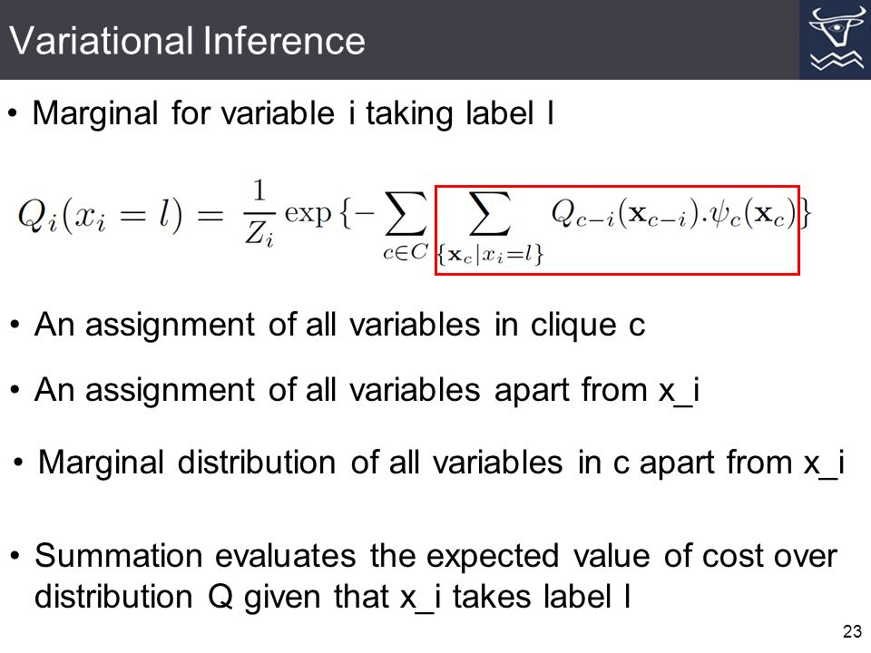 Variational Inference 23 Marginal for variable i taking label l An assignment of all variables in clique c An assignment of all variables apart from x_i Marginal distribution of all variables in c apart from x_i Summation evaluates the expected value of cost over distribution Q given that x_i takes label l