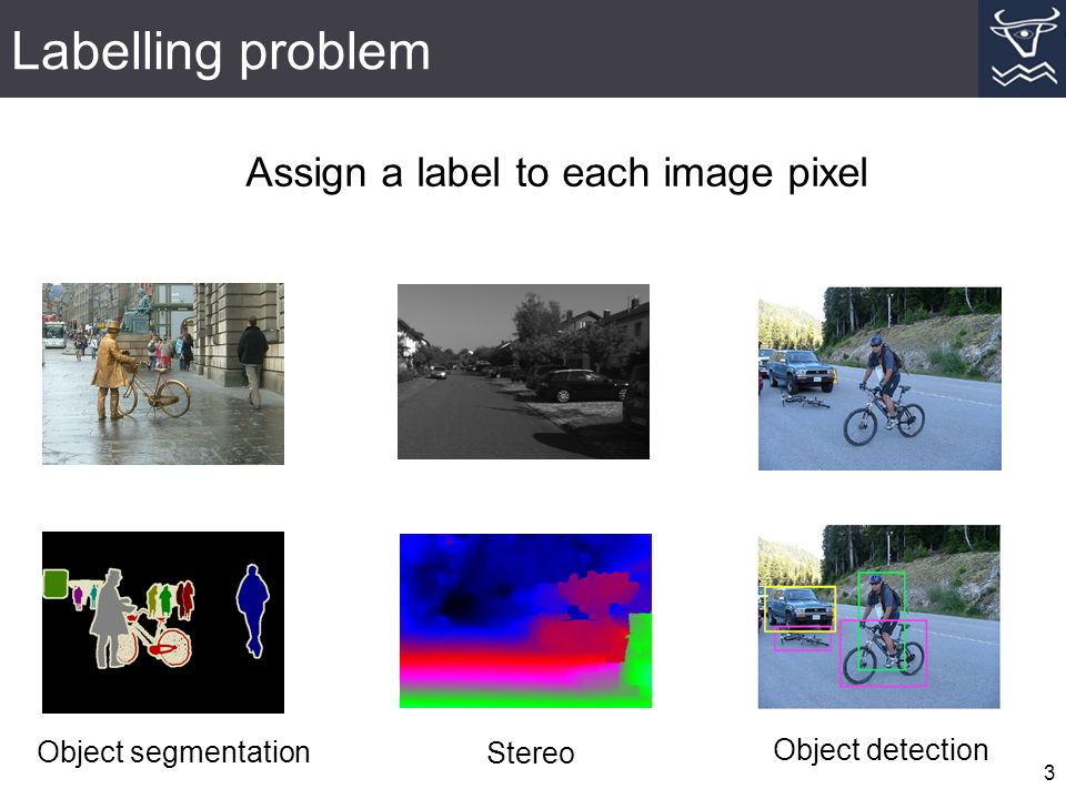 Labelling problem 3 Stereo Object detection Assign a label to each image pixel Object segmentation