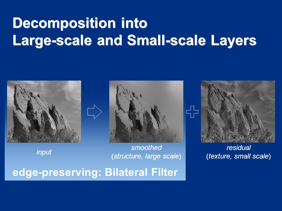 input smoothed (structure, large scale) residual (texture, small scale) edge-preserving: Bilateral Filter Decomposition into Large-scale and Small-scale Layers
