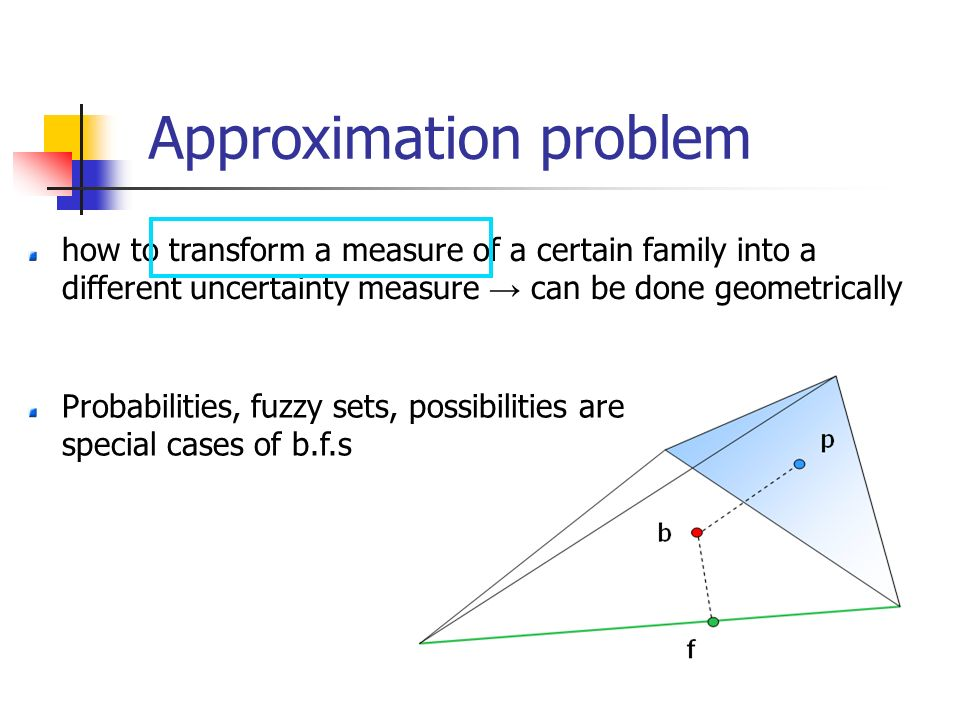 how to transform a measure of a certain family into a different uncertainty measure can be done geometrically Approximation problem Probabilities, fuzzy sets, possibilities are special cases of b.f.s