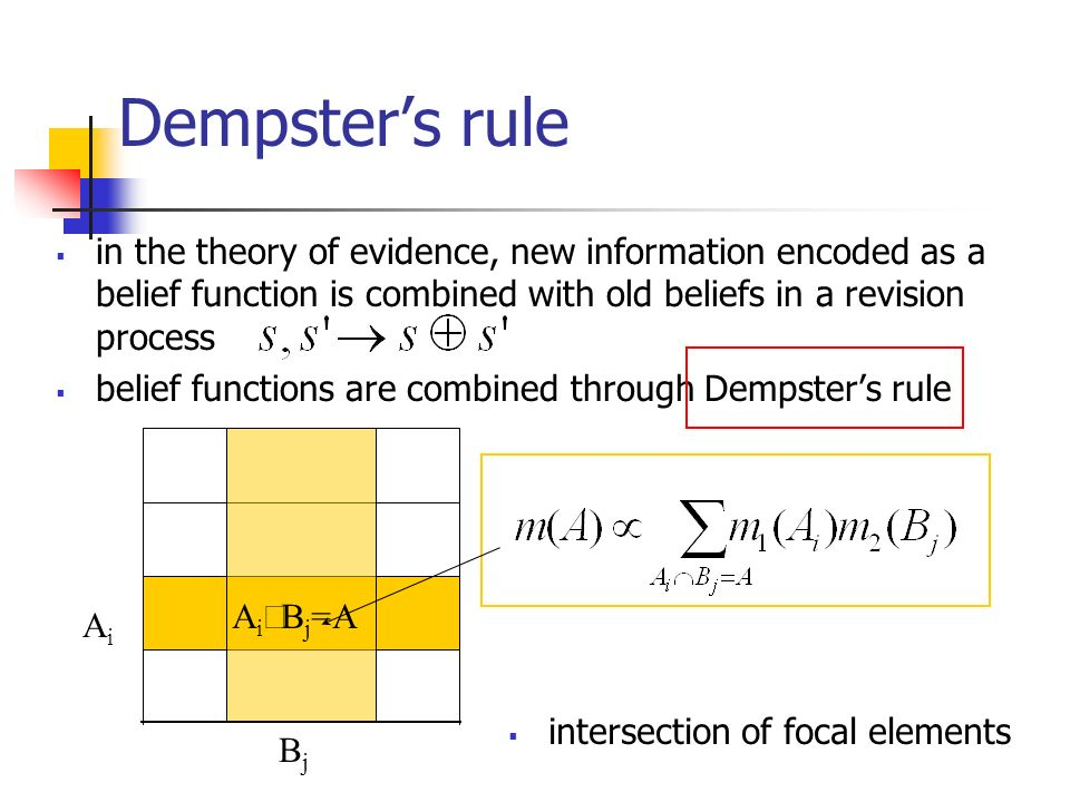 Dempsters rule in the theory of evidence, new information encoded as a belief function is combined with old beliefs in a revision process belief funct